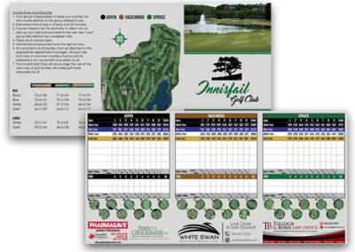 Scorecard Design – Innisfail Golf Club