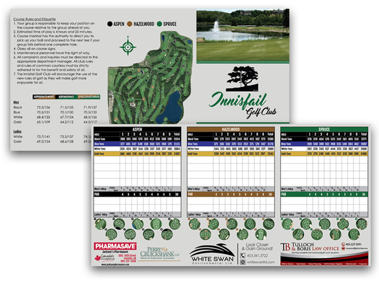 Scorecard Design – Innisfail Golf Club